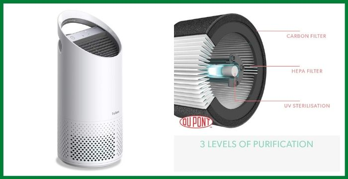 TruSens Z-1000 Air Purifier 360 HEPA Filtration with Dupont Filter